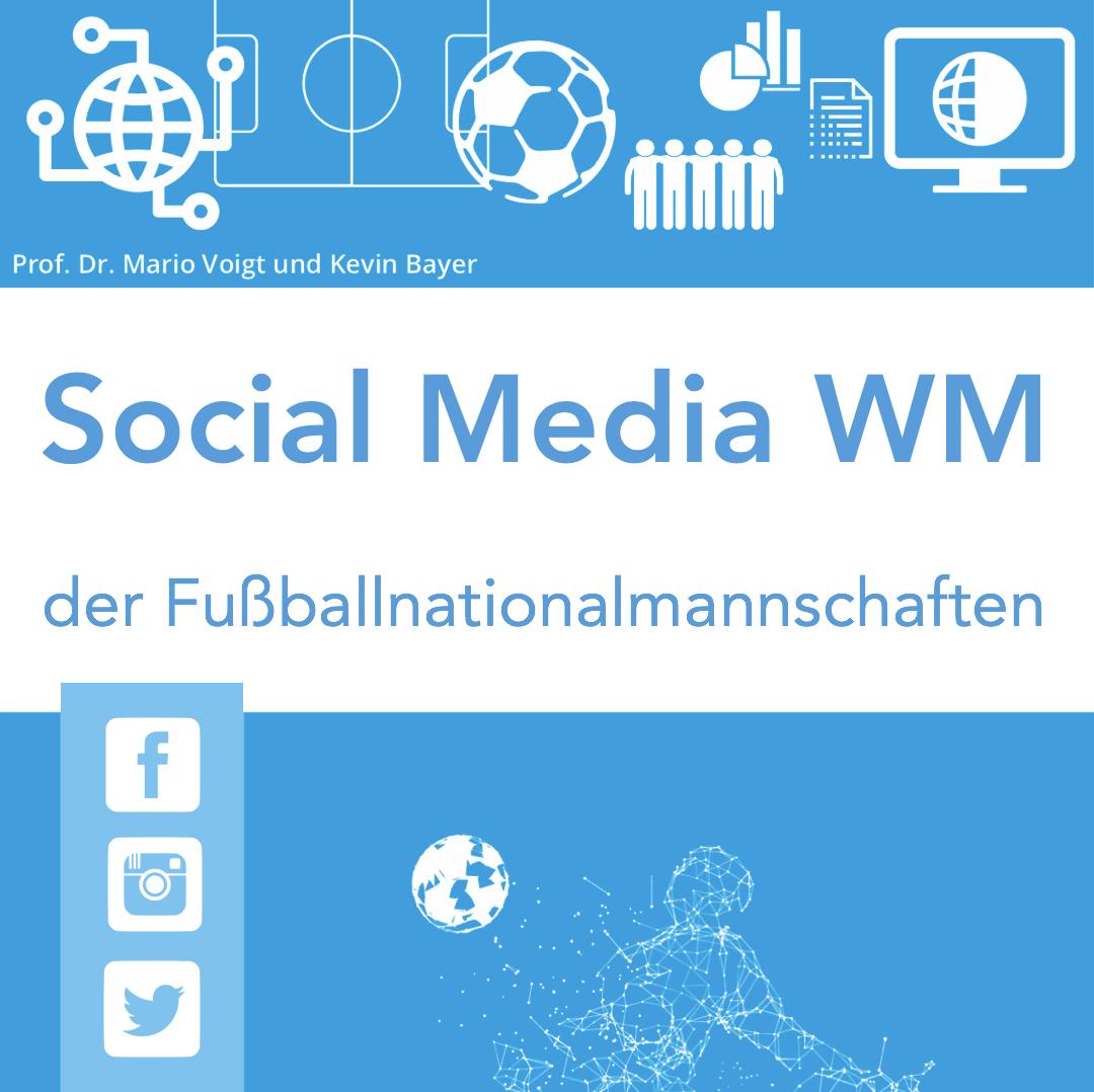 Trendstudie: Social Media WM der Fußballnationalmannschaften